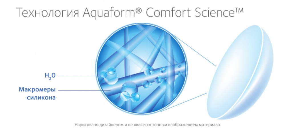 Aquaform Comfort Science - biofinity.jpg